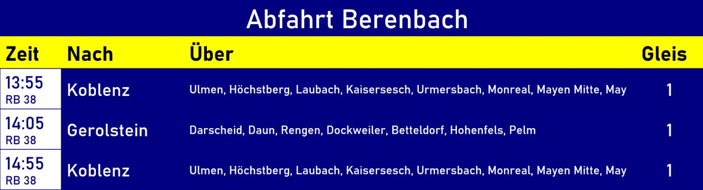 Berenbach
