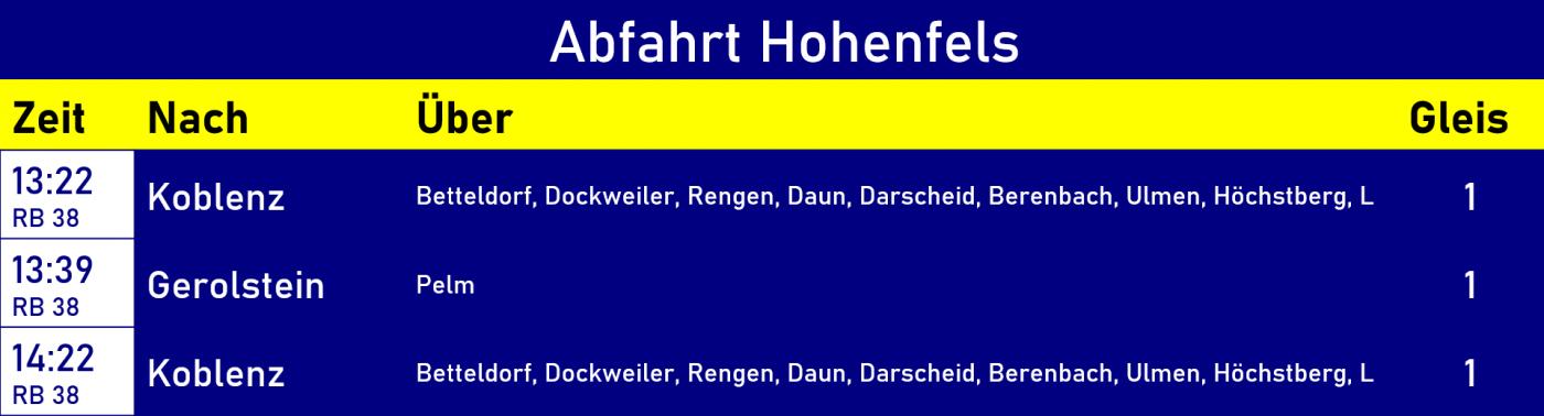 Hohenfels